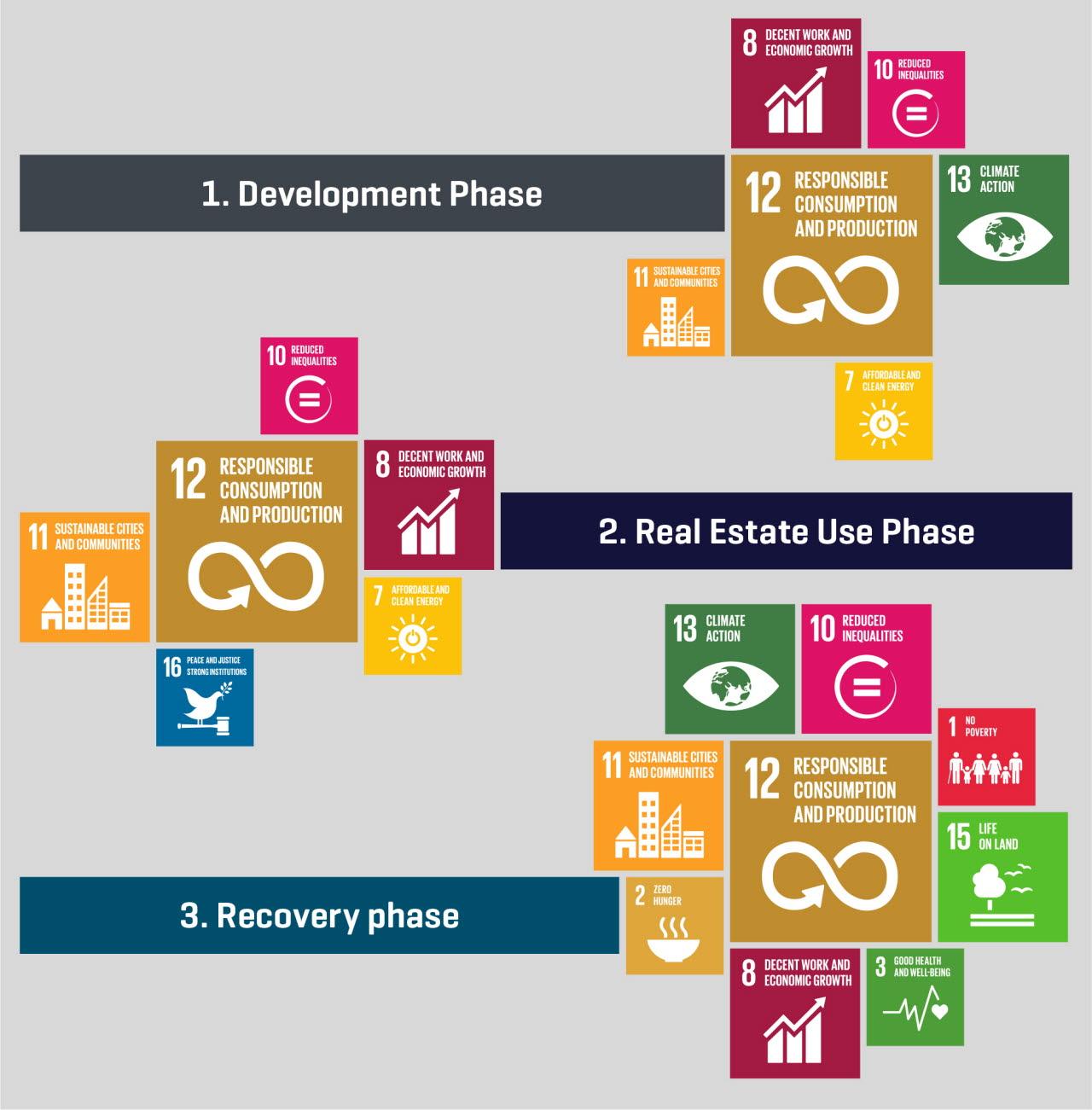 Responsible-Business-Report-UN-Sustainable-Development-RICS