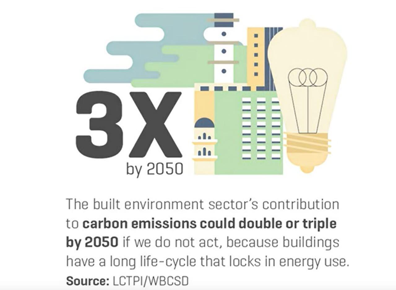 Climate-change-carbon-emissions