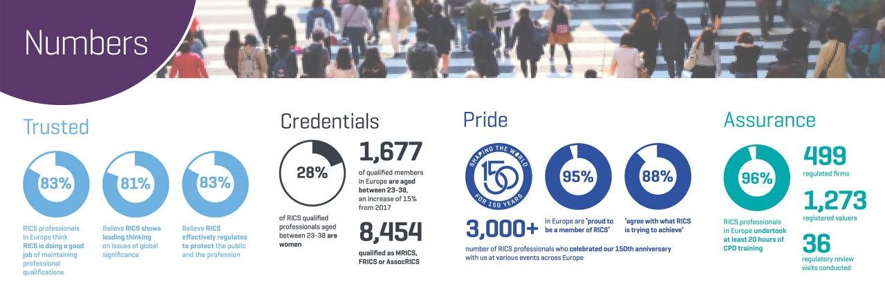 Numbers Europe Digest 2019