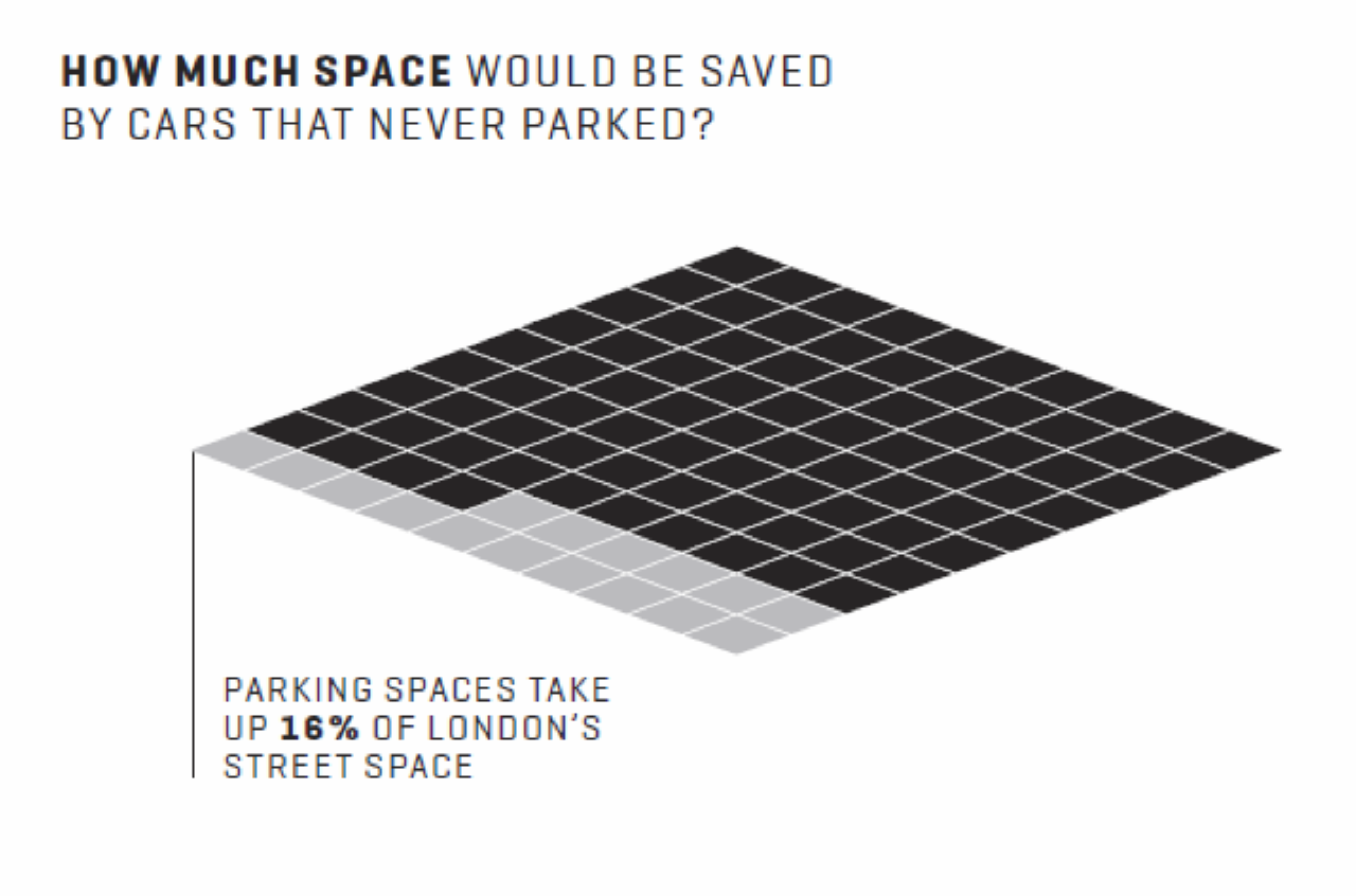Car parking infographic